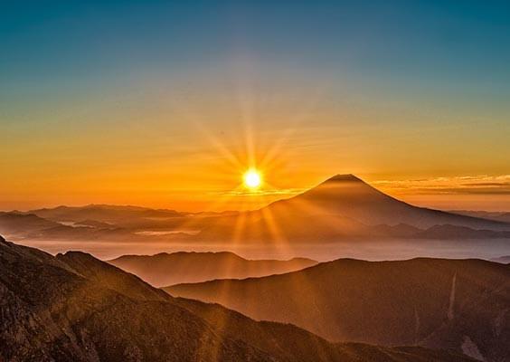 太陽の祈りの手順と二十四節気